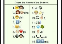 Guess-These-Subjects-Names