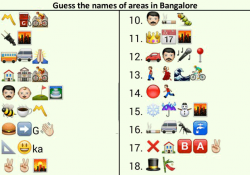 Whatsapp-Guess-the-Areas-of-Bangalore
