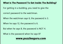 What-Is-The-Password-To-Get-Inside-The-Building