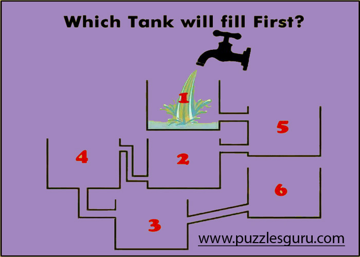 Which-Tank-Will-be-Full-First-IIIWhich-Tank-Will-be-Full-First-III